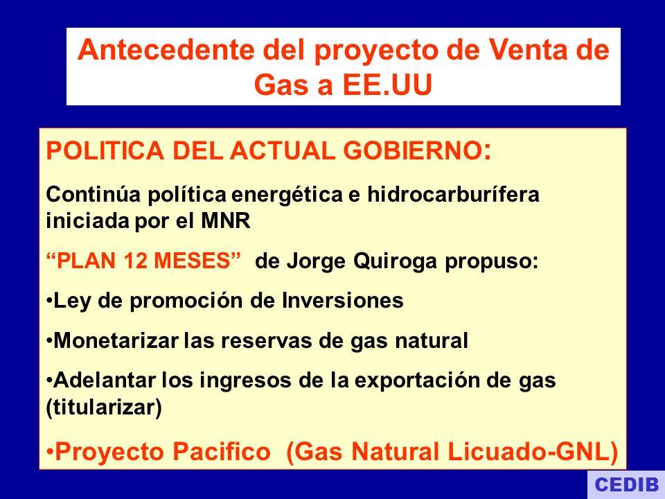 Antecedente del proyecto de Venta de Gas a EE.UU