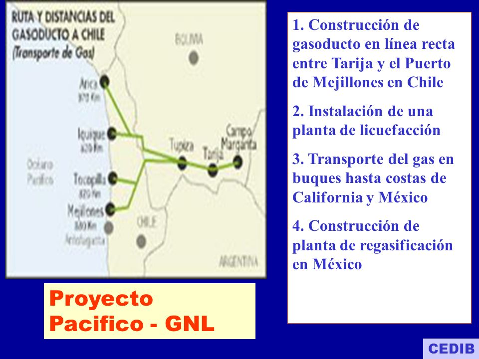 Proyecto Pacifico - GNL