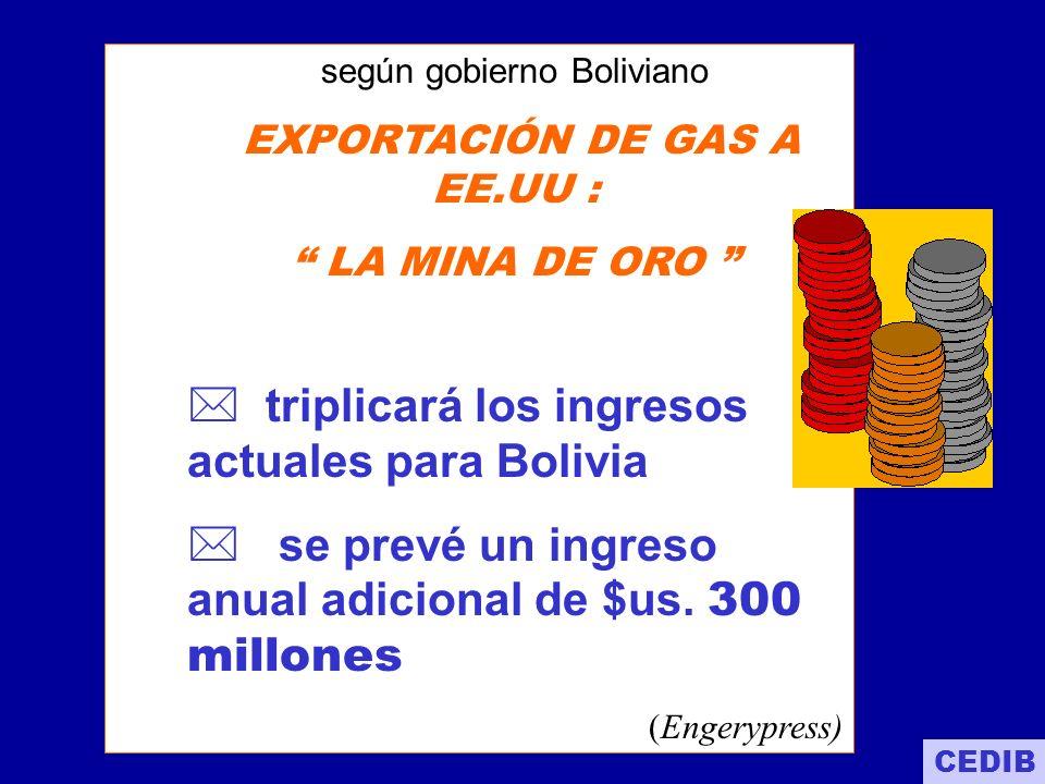 EXPORTACIÓN DE GAS A EE.UU :