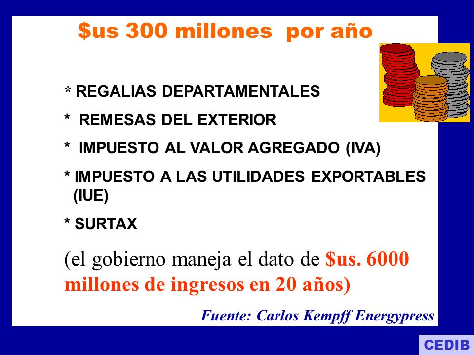 $us 300 millones por año * REGALIAS DEPARTAMENTALES
