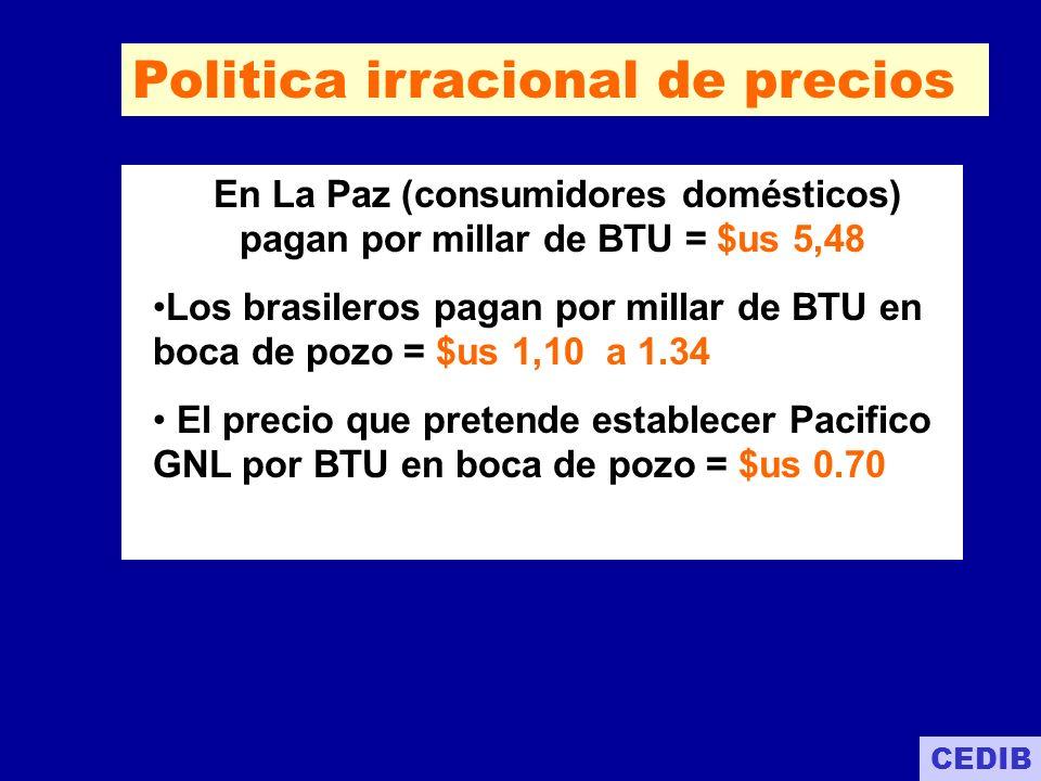 En La Paz (consumidores domésticos) pagan por millar de BTU = $us 5,48