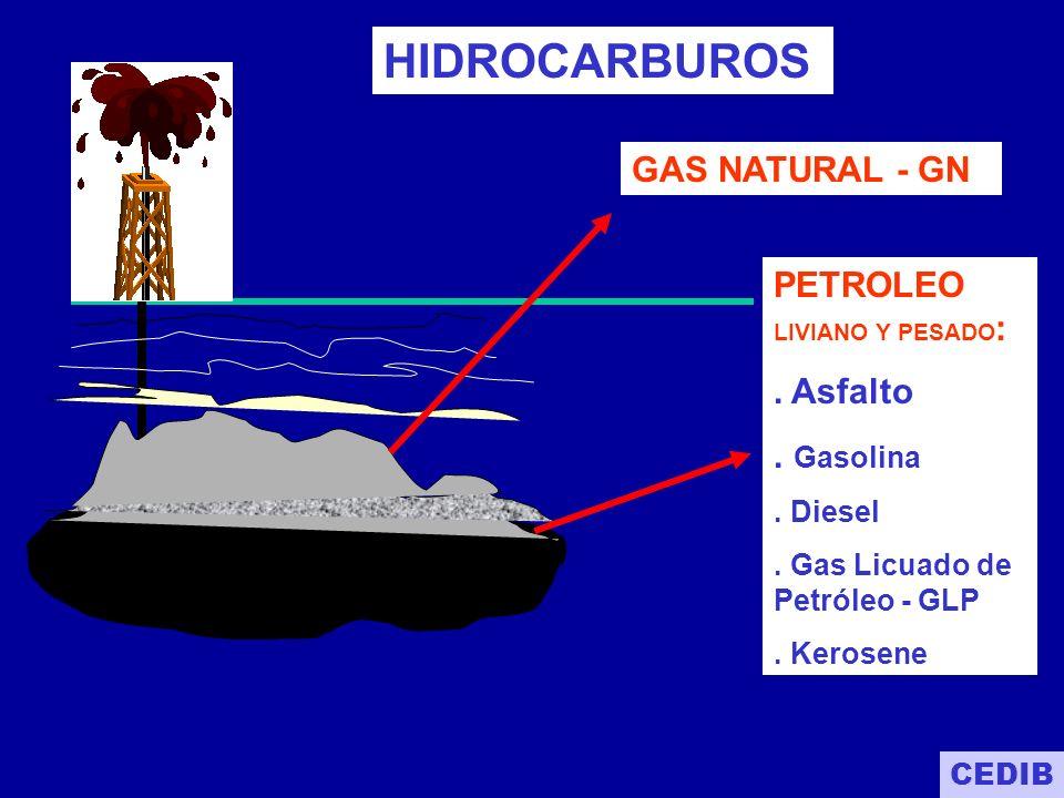 HIDROCARBUROS GAS NATURAL - GN PETROLEO LIVIANO Y PESADO: . Asfalto