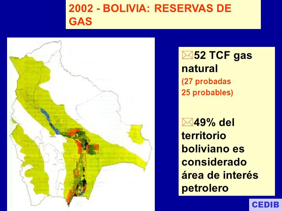2002 - BOLIVIA: RESERVAS DE GAS