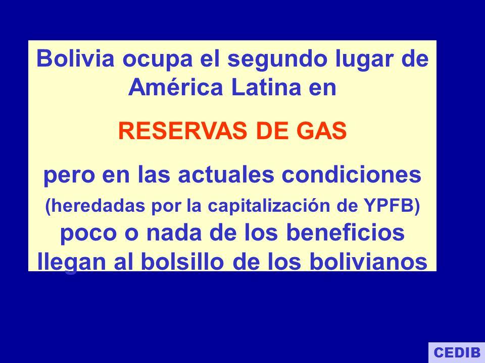Bolivia ocupa el segundo lugar de América Latina en