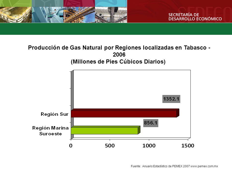 Producción de Gas Natural por Regiones localizadas en Tabasco -2006
