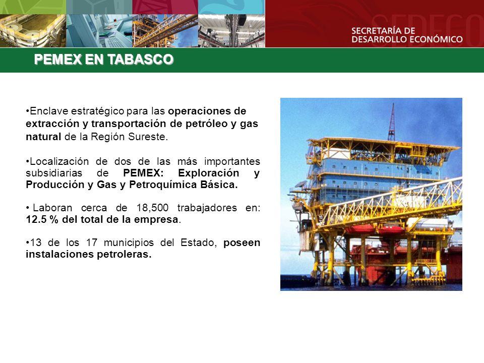 PEMEX EN TABASCO Enclave estratégico para las operaciones de extracción y transportación de petróleo y gas natural de la Región Sureste.