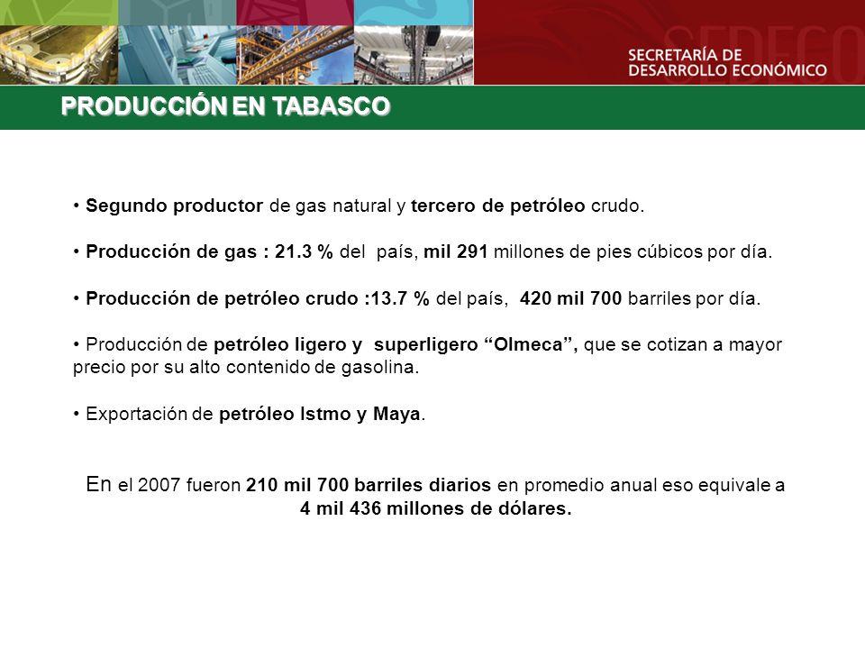 PRODUCCIÓN EN TABASCO Segundo productor de gas natural y tercero de petróleo crudo.