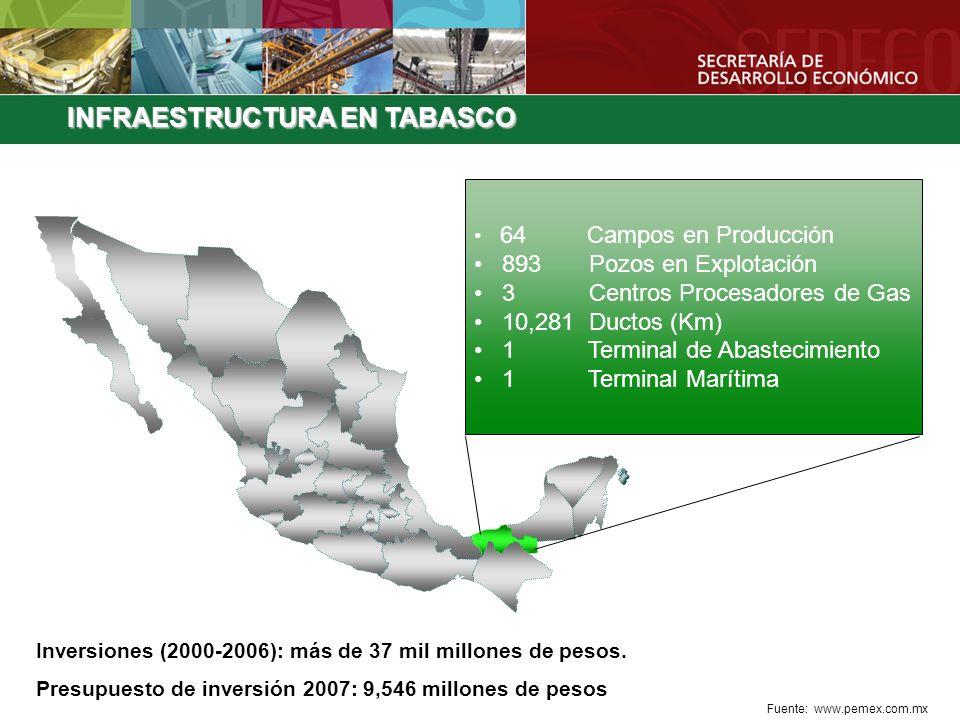 INFRAESTRUCTURA EN TABASCO