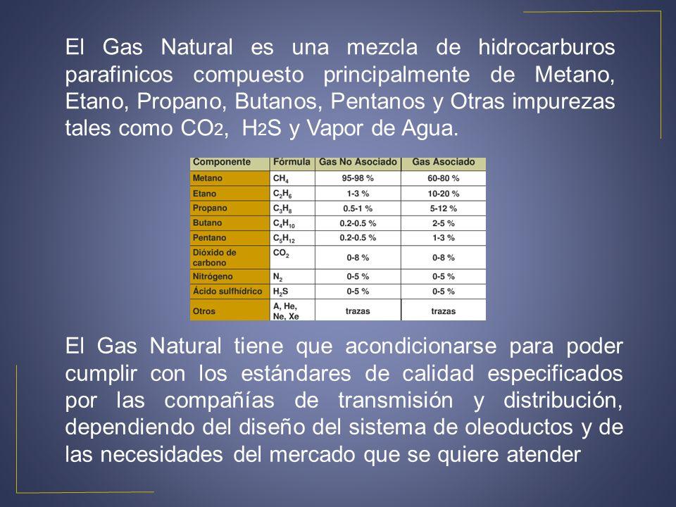 El Gas Natural es una mezcla de hidrocarburos parafinicos compuesto principalmente de Metano, Etano, Propano, Butanos, Pentanos y Otras impurezas tales como CO2, H2S y Vapor de Agua.