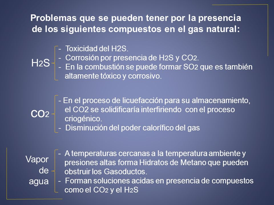 Problemas que se pueden tener por la presencia de los siguientes compuestos en el gas natural: