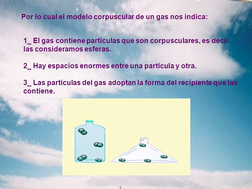 Por lo cual el modelo corpuscular de un gas nos indica:
