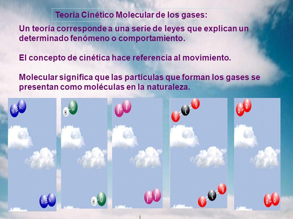 Teoría Cinético Molecular de los gases:
