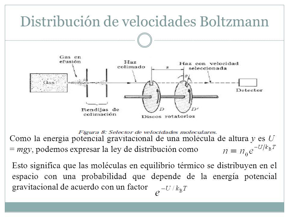 Distribución de velocidades Boltzmann