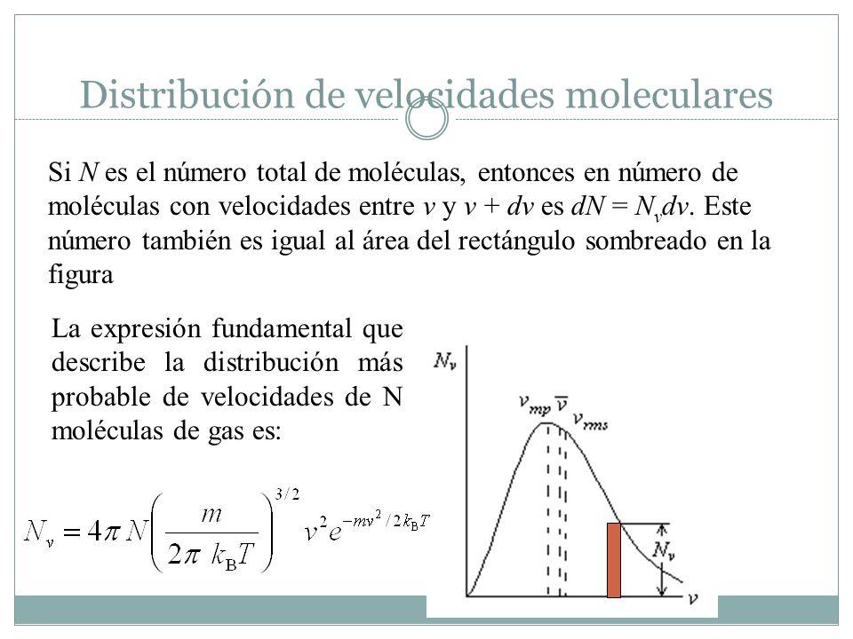 Distribución de velocidades moleculares