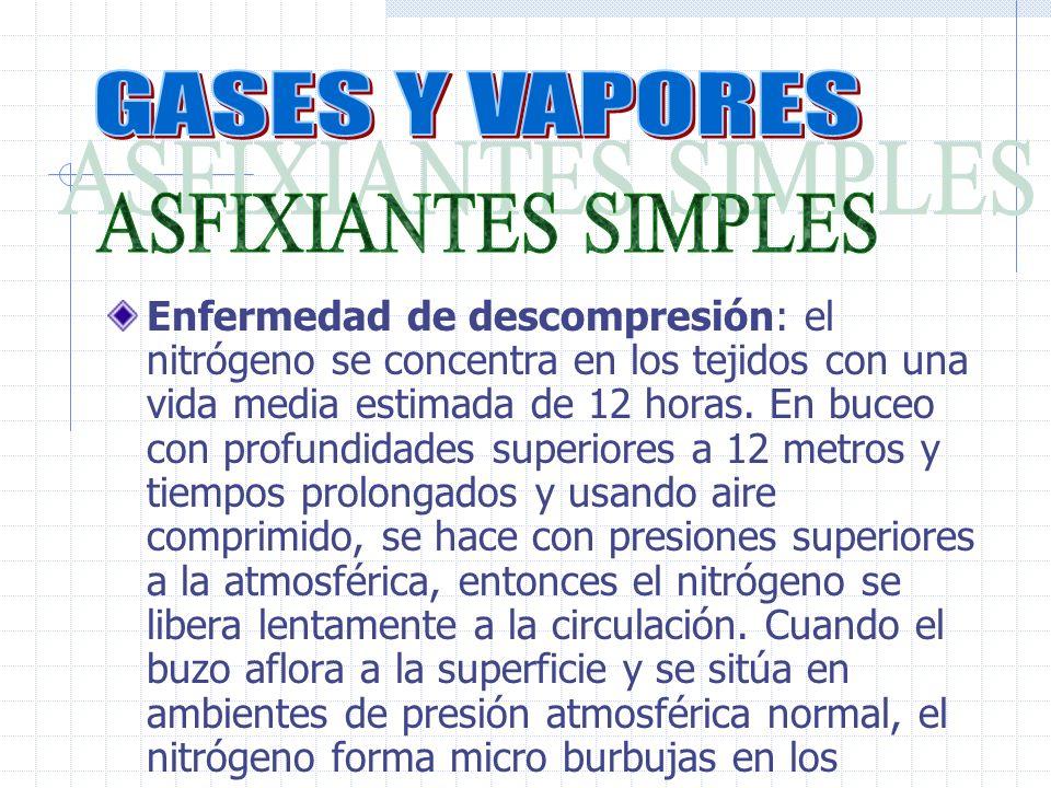 GASES Y VAPORES ASFIXIANTES SIMPLES