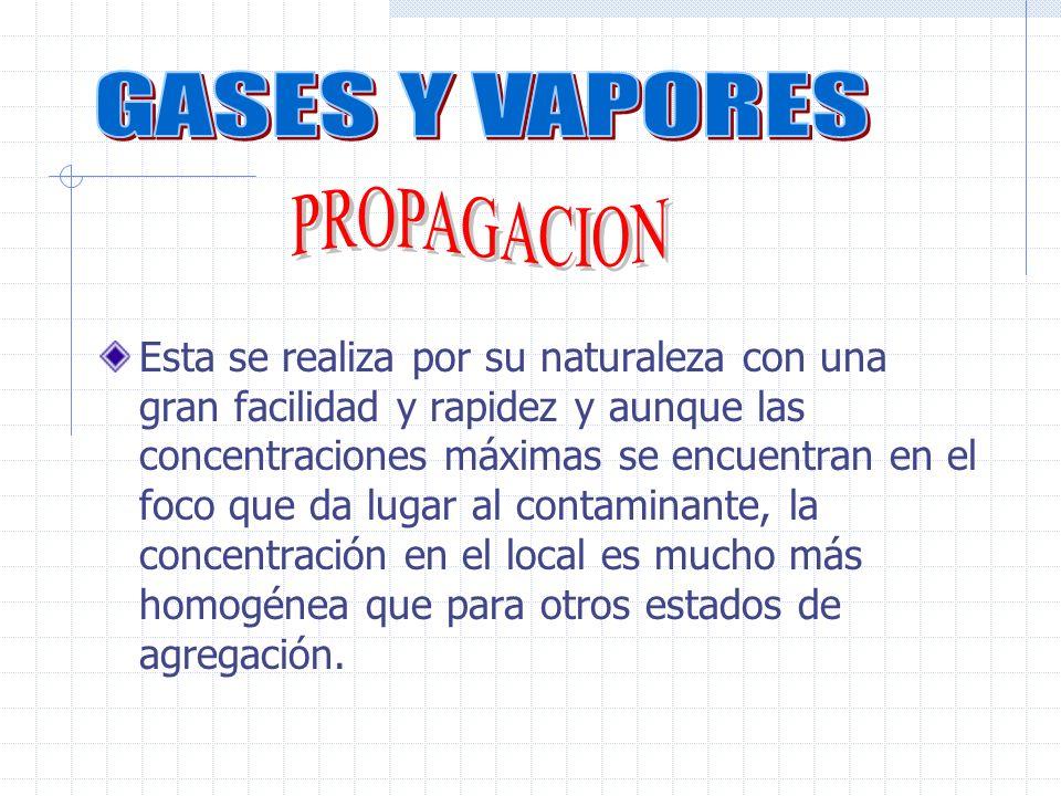 GASES Y VAPORES PROPAGACION