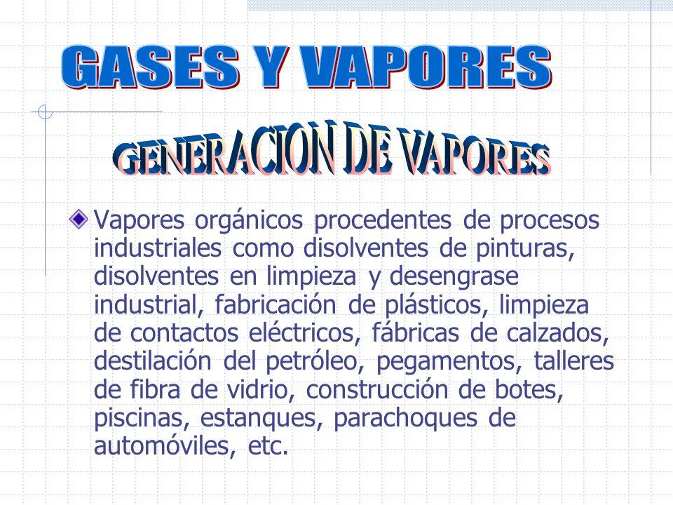 GASES Y VAPORES GENERACION DE VAPORES