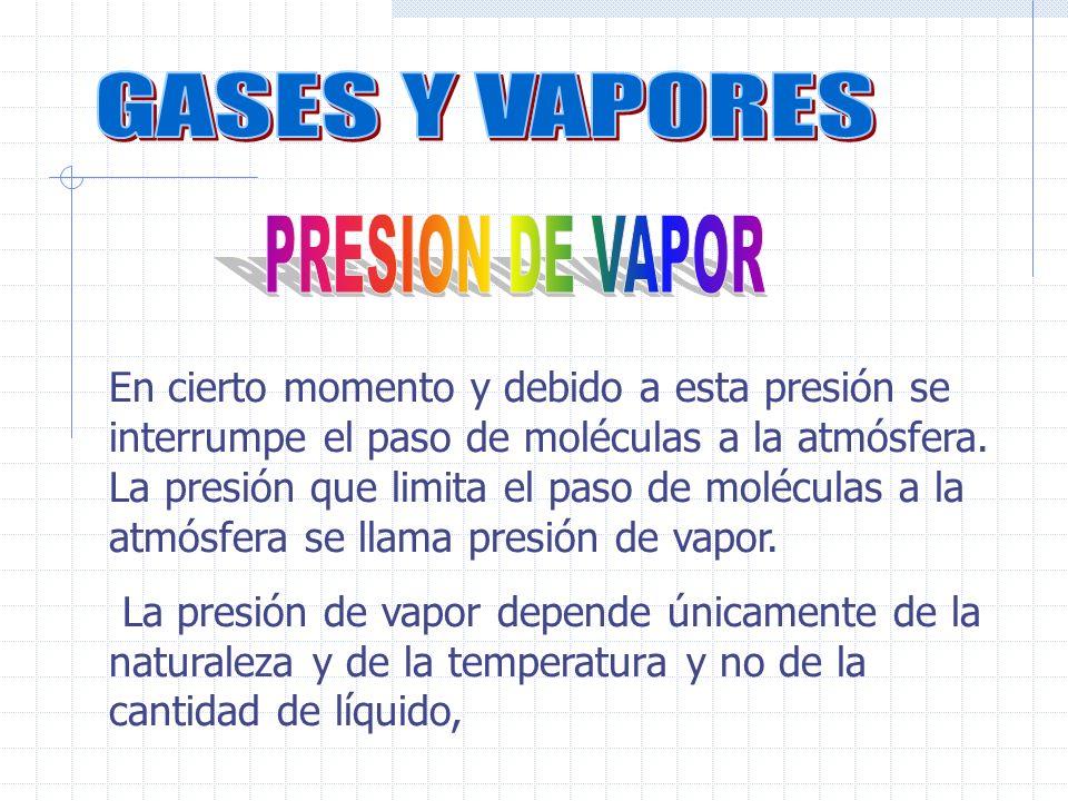 GASES Y VAPORES PRESION DE VAPOR