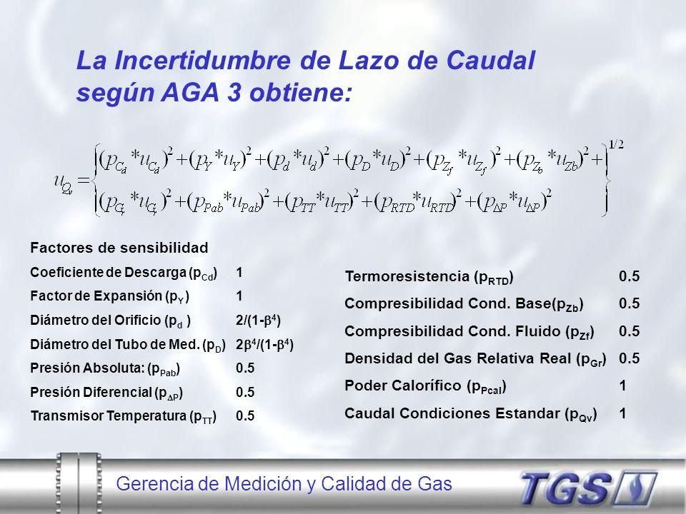 La Incertidumbre de Lazo de Caudal según AGA 3 obtiene: