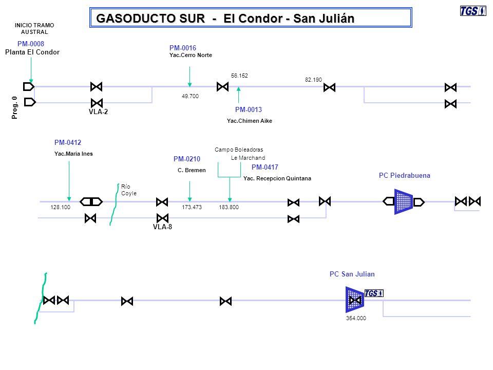 GASODUCTO SUR - El Condor - San Julián