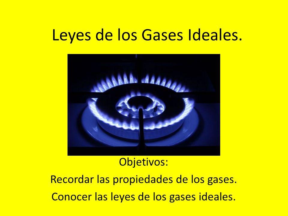 Leyes de los Gases Ideales.