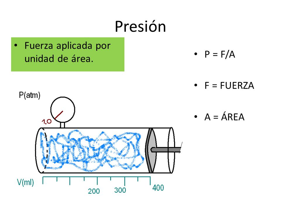 Presión Fuerza aplicada por unidad de área. P = F/A F = FUERZA
