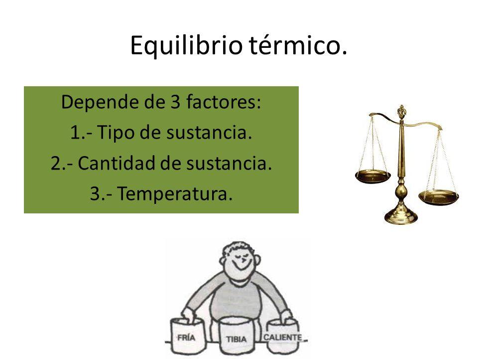 Equilibrio térmico. Depende de 3 factores: 1.- Tipo de sustancia.