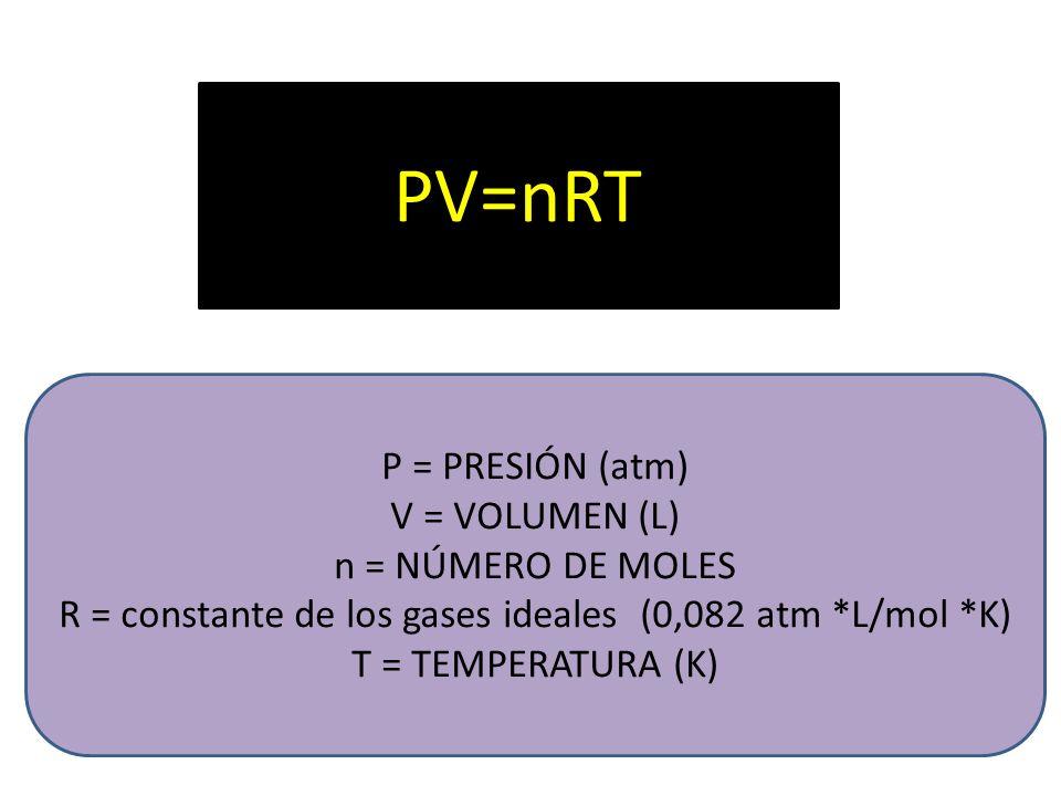 R = constante de los gases ideales (0,082 atm *L/mol *K)