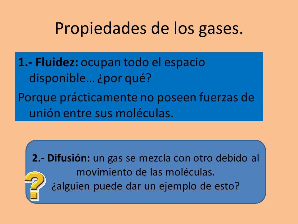 Propiedades de los gases.