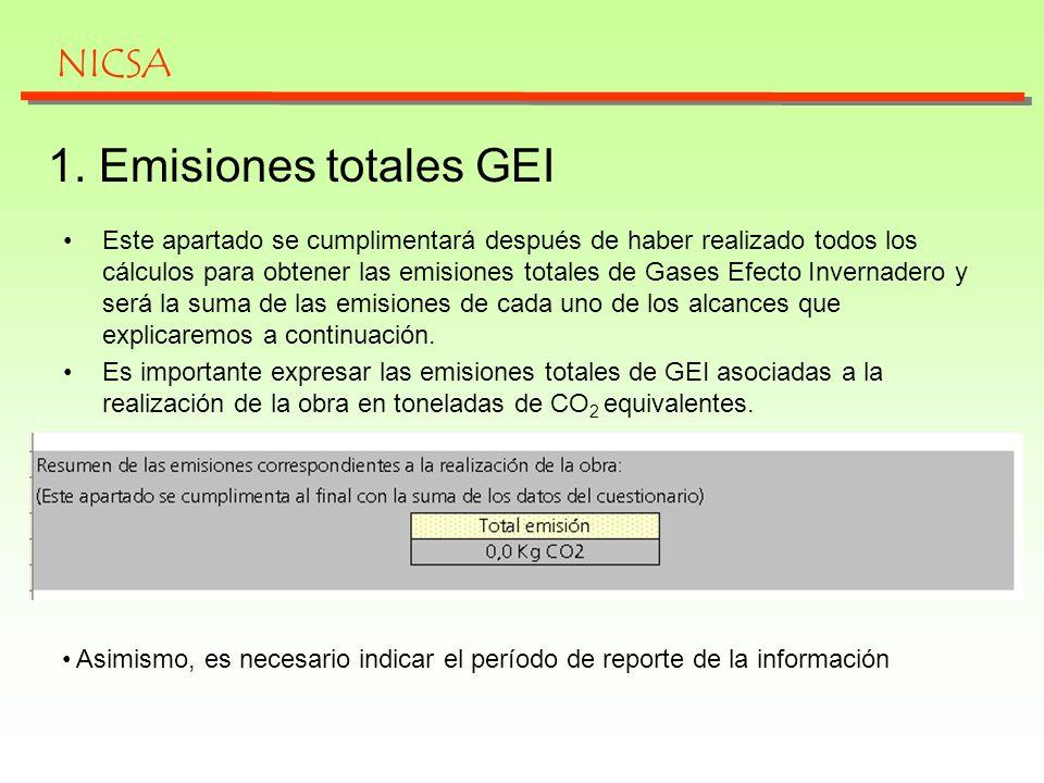 1. Emisiones totales GEI NICSA