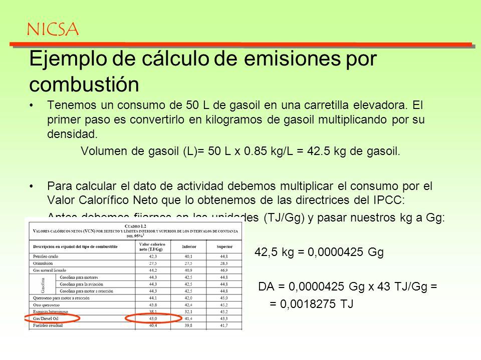 Ejemplo de cálculo de emisiones por combustión