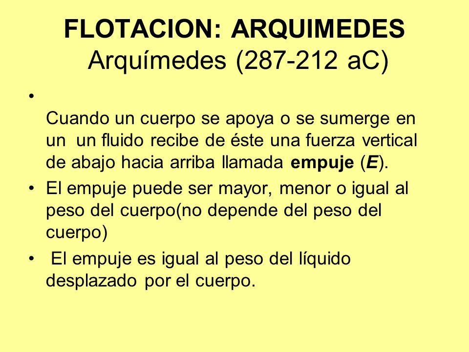 FLOTACION: ARQUIMEDES Arquímedes (287-212 aC)