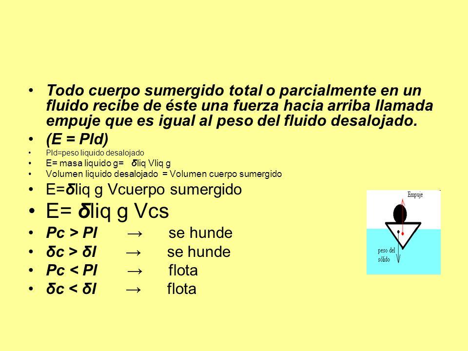 Todo cuerpo sumergido total o parcialmente en un fluido recibe de éste una fuerza hacia arriba llamada empuje que es igual al peso del fluido desalojado.