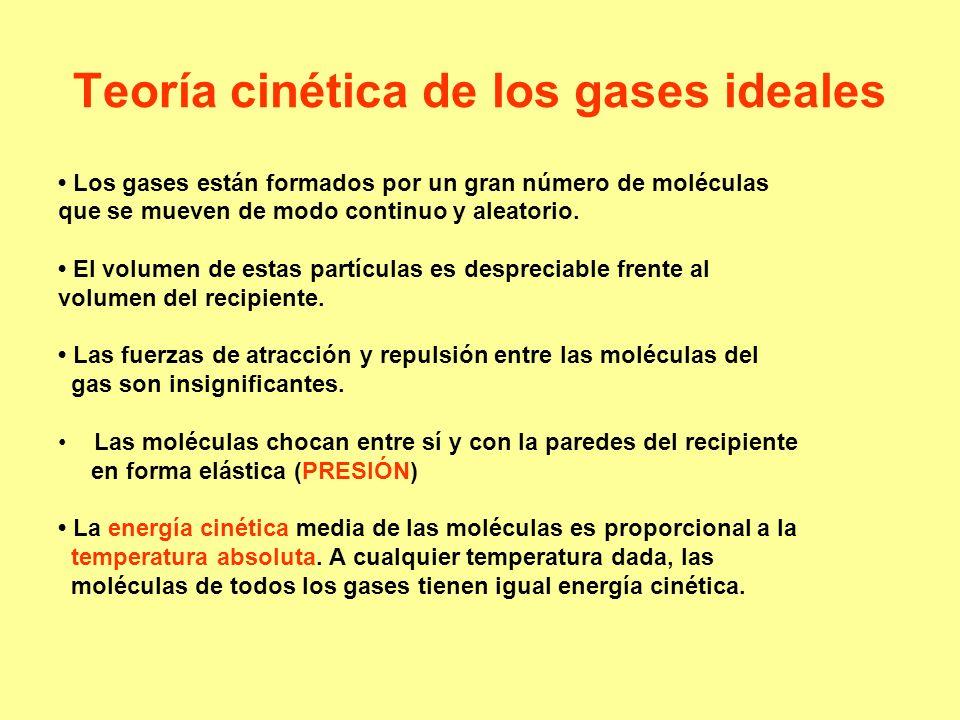 Teoría cinética de los gases ideales
