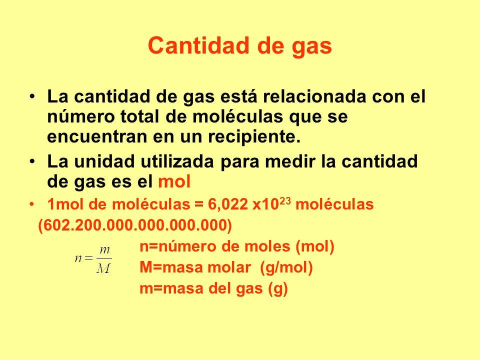 Cantidad de gas La cantidad de gas está relacionada con el número total de moléculas que se encuentran en un recipiente.