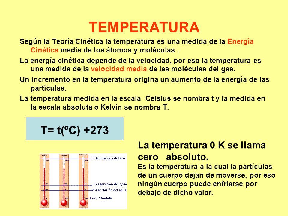 TEMPERATURA T= t(ºC) +273 La temperatura 0 K se llama cero absoluto.