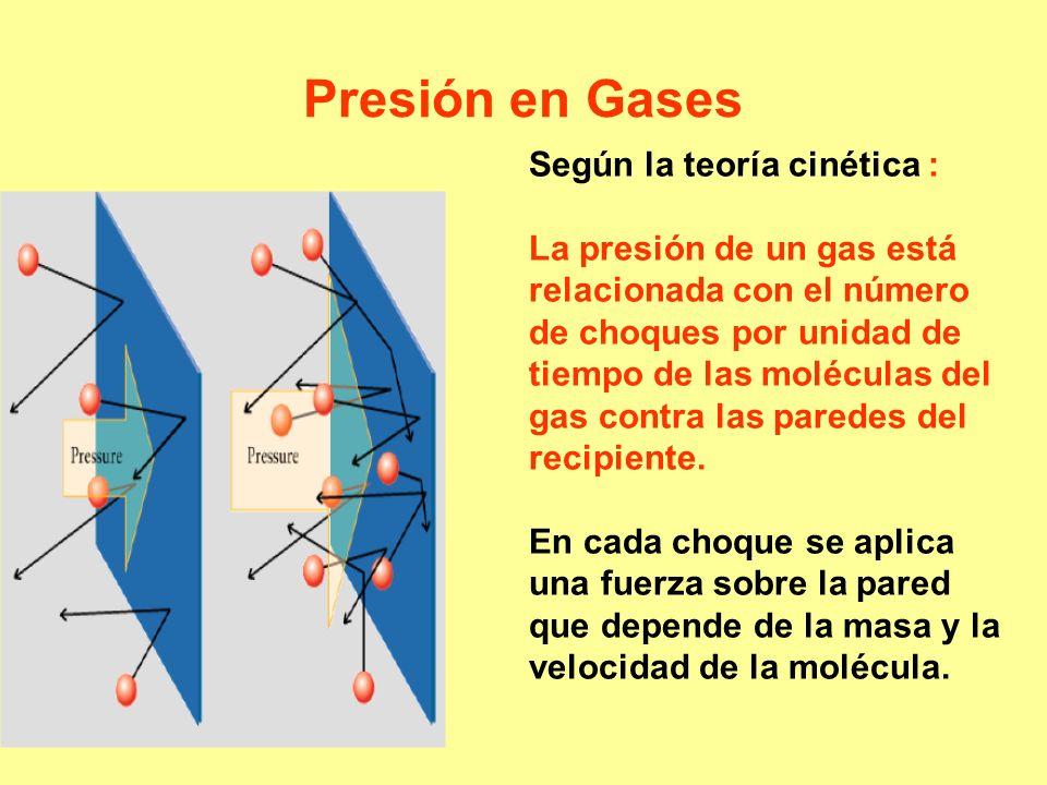 Presión en Gases Según la teoría cinética :