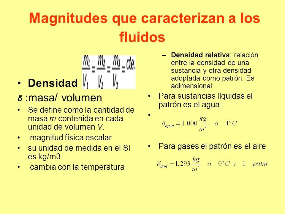 Magnitudes que caracterizan a los fluidos