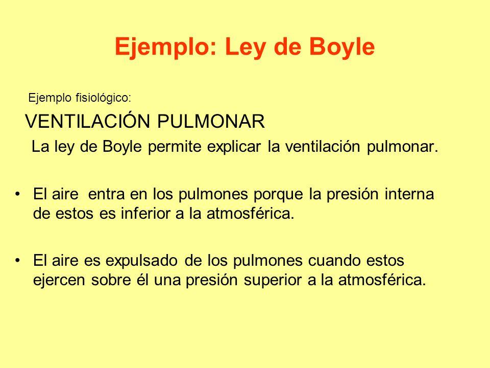 Ejemplo: Ley de Boyle Ejemplo fisiológico: VENTILACIÓN PULMONAR. La ley de Boyle permite explicar la ventilación pulmonar.