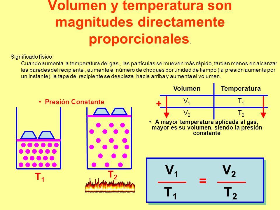 Volumen y temperatura son magnitudes directamente proporcionales.