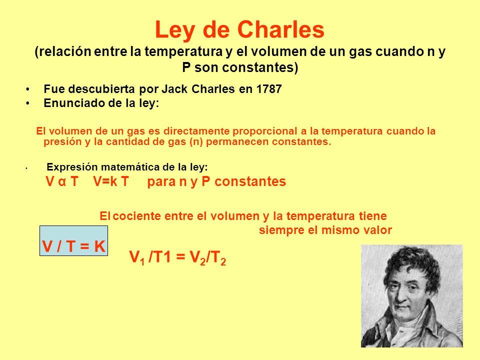 Ley de Charles (relación entre la temperatura y el volumen de un gas cuando n y P son constantes)