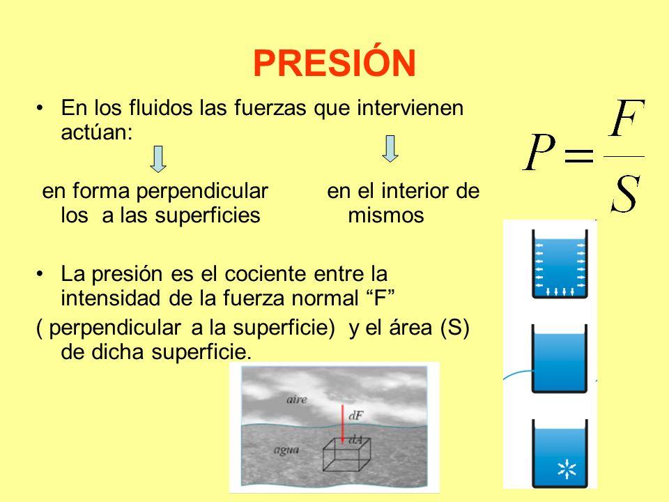 PRESIÓN En los fluidos las fuerzas que intervienen actúan: