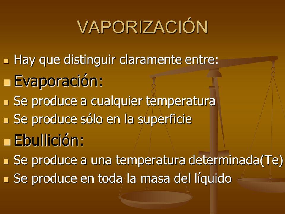 VAPORIZACIÓN Evaporación: Ebullición: