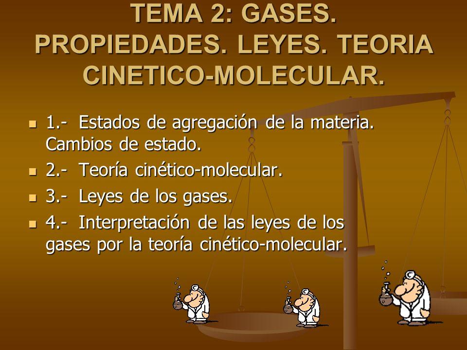 TEMA 2: GASES. PROPIEDADES. LEYES. TEORIA CINETICO-MOLECULAR.