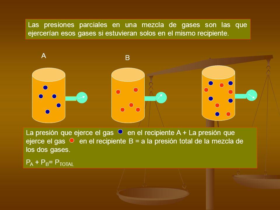 Las presiones parciales en una mezcla de gases son las que ejercerían esos gases si estuvieran solos en el mismo recipiente.