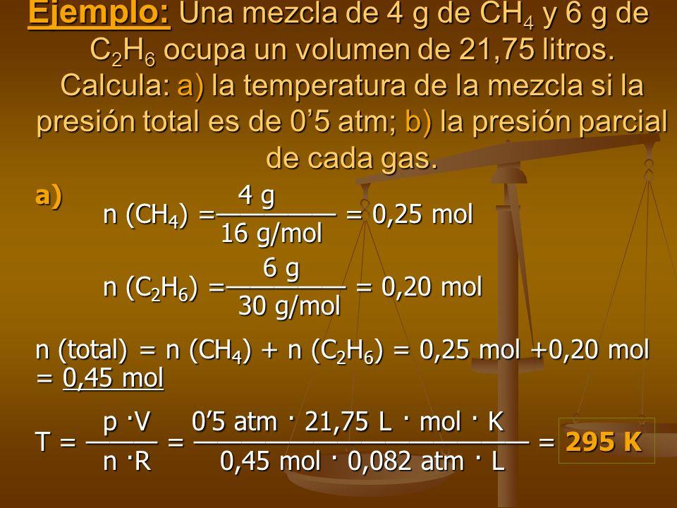 Ejemplo: Una mezcla de 4 g de CH4 y 6 g de C2H6 ocupa un volumen de 21,75 litros. Calcula: a) la temperatura de la mezcla si la presión total es de 0'5 atm; b) la presión parcial de cada gas.