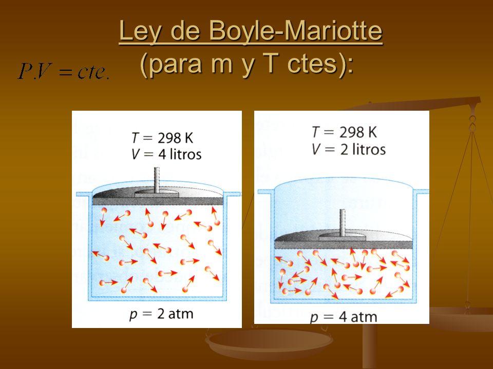 Ley de Boyle-Mariotte (para m y T ctes):