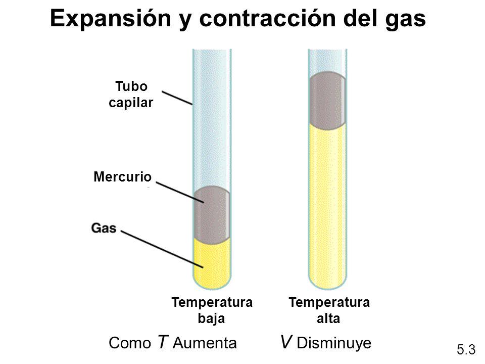Expansión y contracción del gas