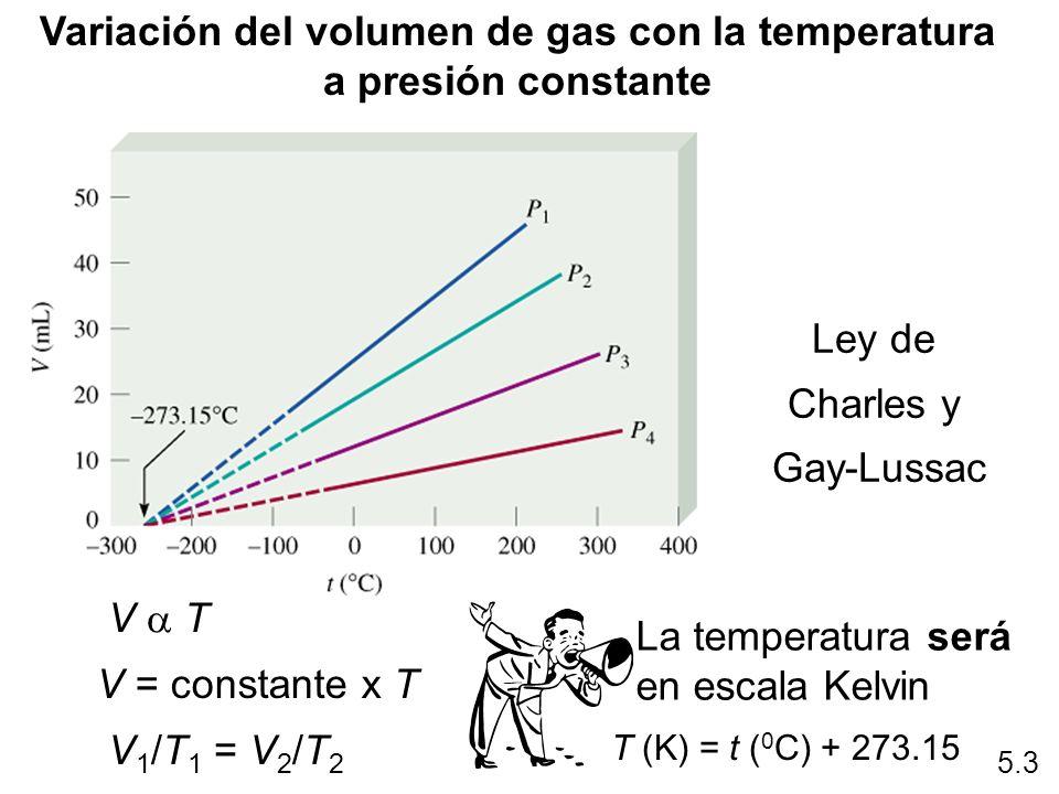 Variación del volumen de gas con la temperatura