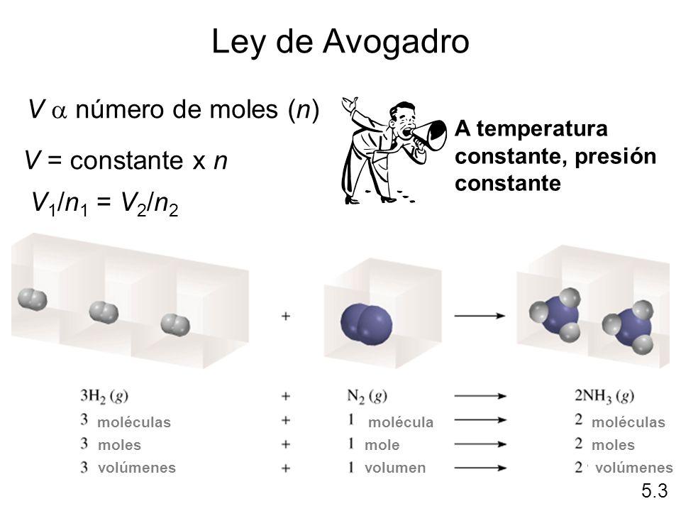 Ley de Avogadro V a número de moles (n) V = constante x n